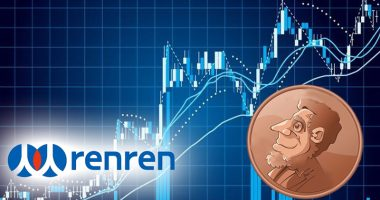 penny stock RENN chart
