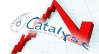 CPRX penny stock decline