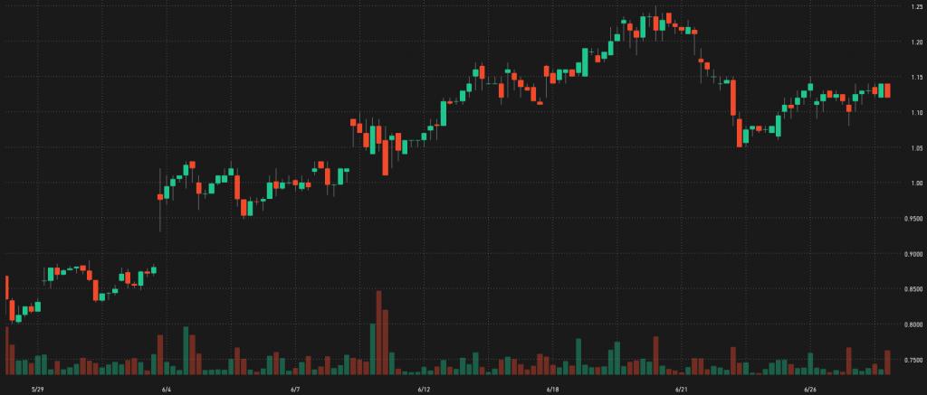 JC Penny robinhood penny stock JCP penny stock