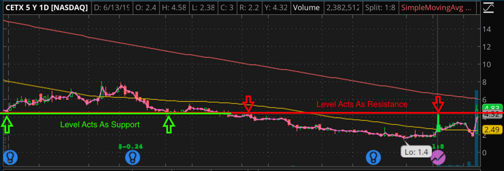 CETX penny stock Cemtrex Inc penny stock to watch