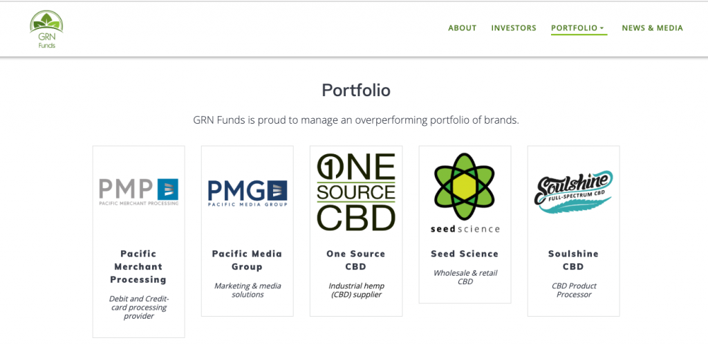 GRN Funds pot penny stock
