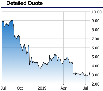 Penny Stocks To Watch INFN