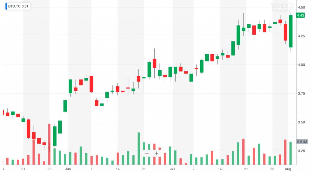 penny stocks BTG gold stock BTO
