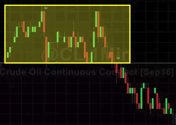 how to make money with penny stocks resistance chart