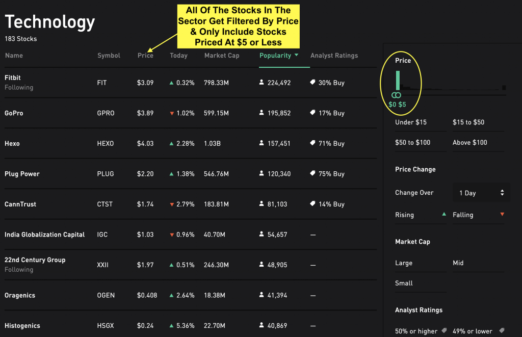 list of penny stocks on robinhood