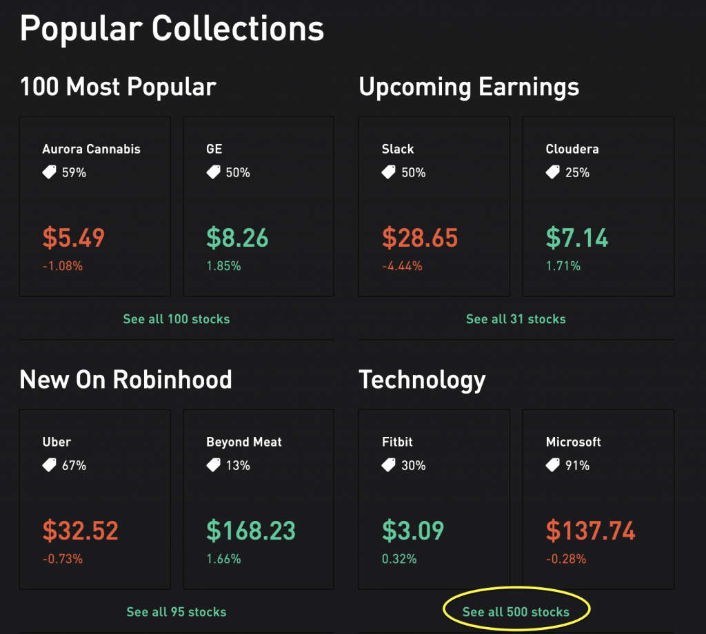 penny stocks on Robinhood sectors