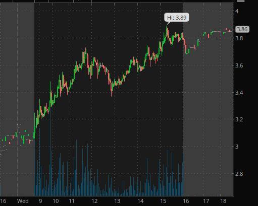 top penny stocks Lexicon Pharmaceuticals (LXRX)