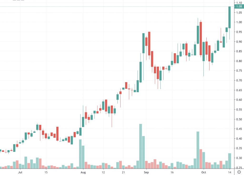 penny stocks to buy MLSS