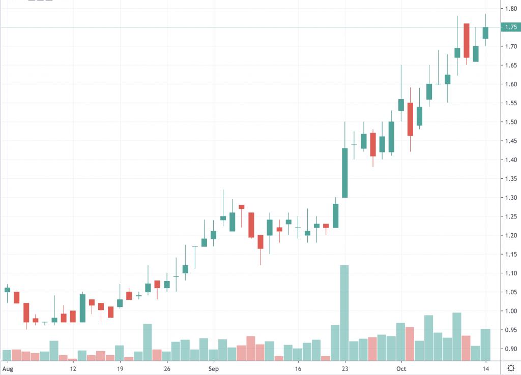 penny stocks to buy PXS