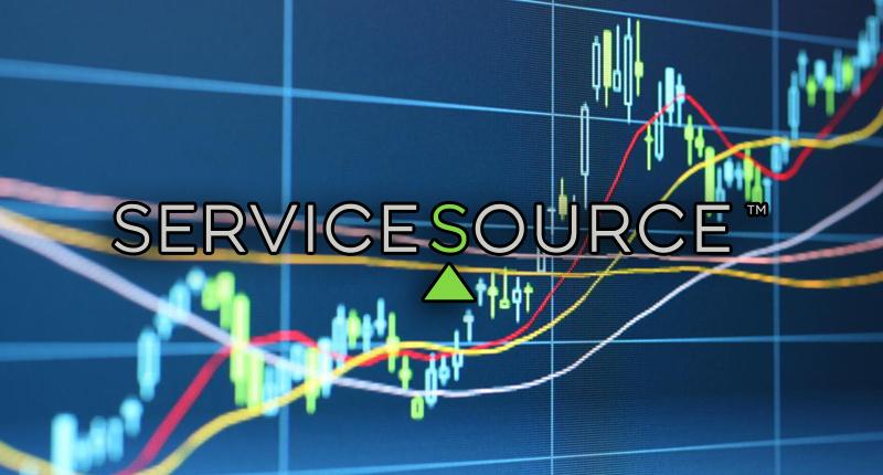Servicesource International (SREV)