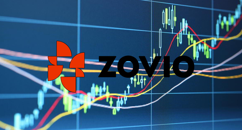 Zovio Inc (ZVO)