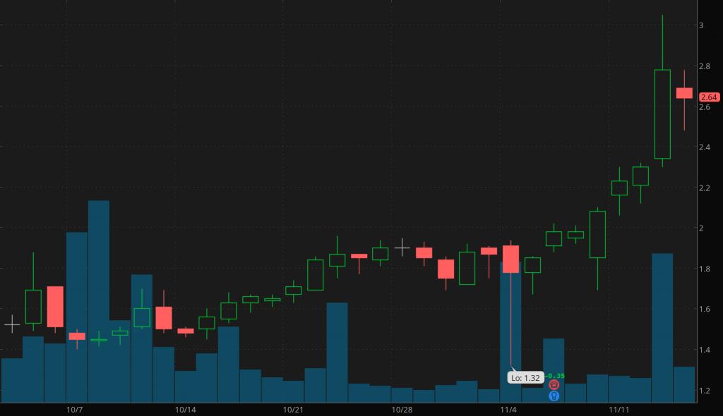 penny stocks to trade now Mersana Therapeutics (MRSN)