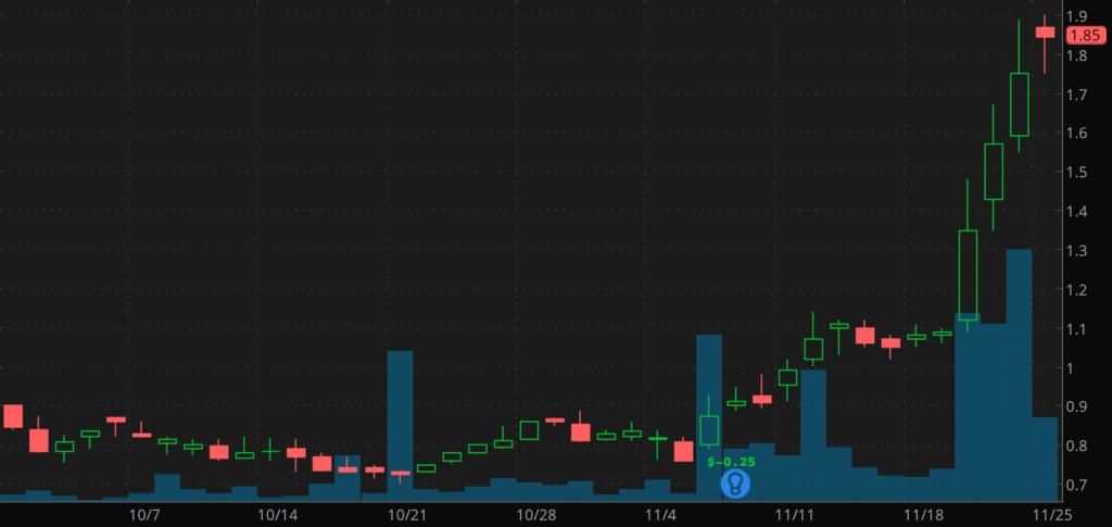 penny stocks to watch november Proteostasis Therapeutics (PTI)