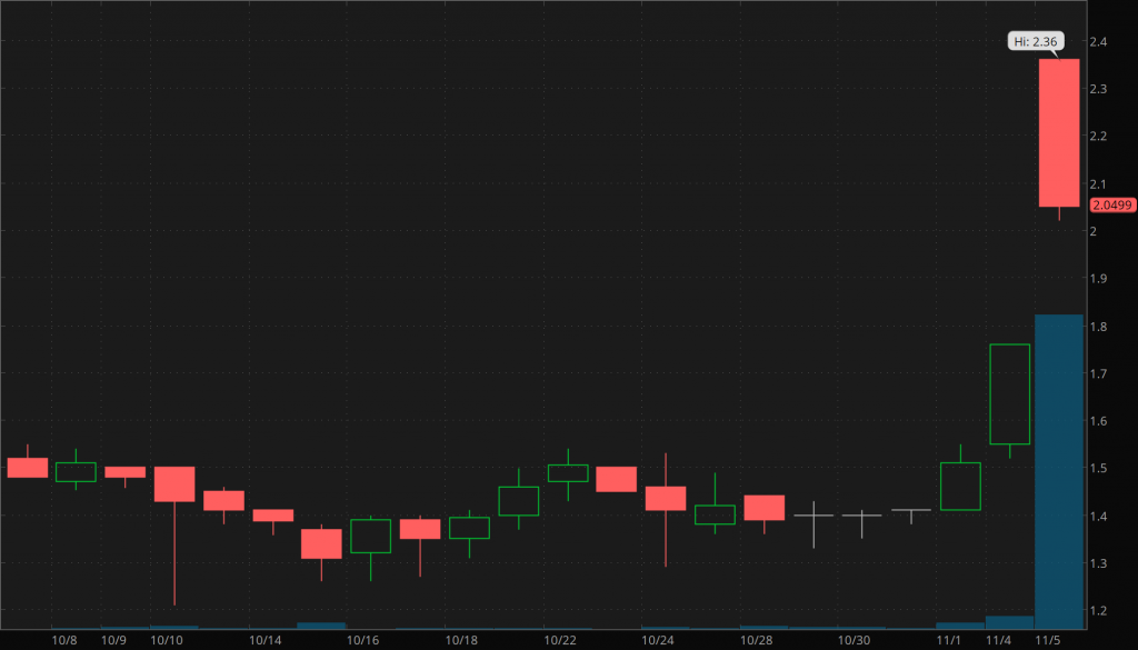 top penny stocks FlexShopper Inc. (FPAY)