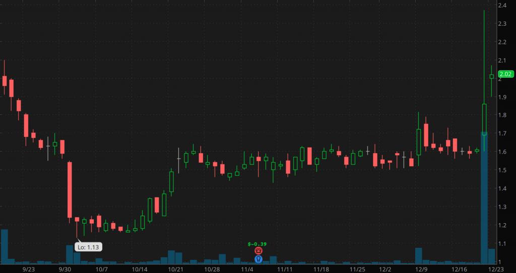 penny stocks to buy NLNK