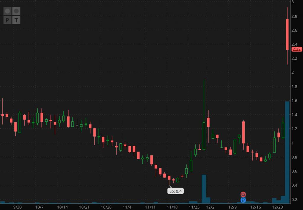 penny stocks to buy Pintec Technology (PT)