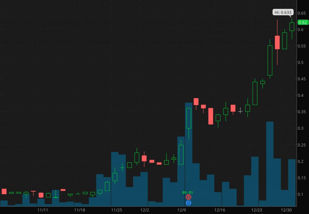 penny stocks to buy under $1 CBKC