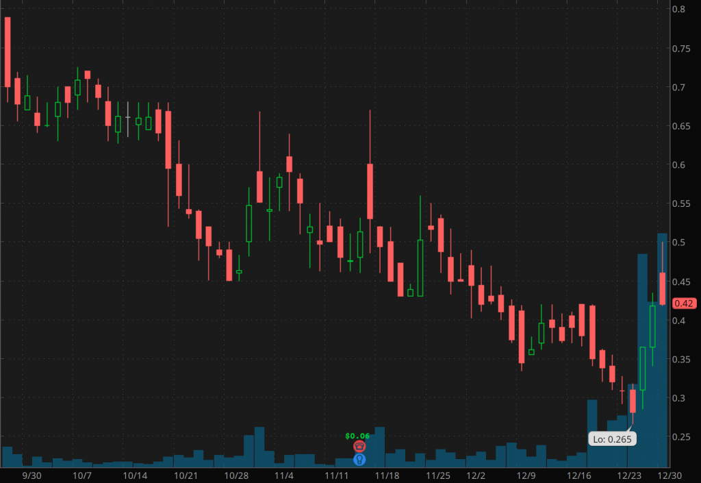 penny stocks to watch january KMPH