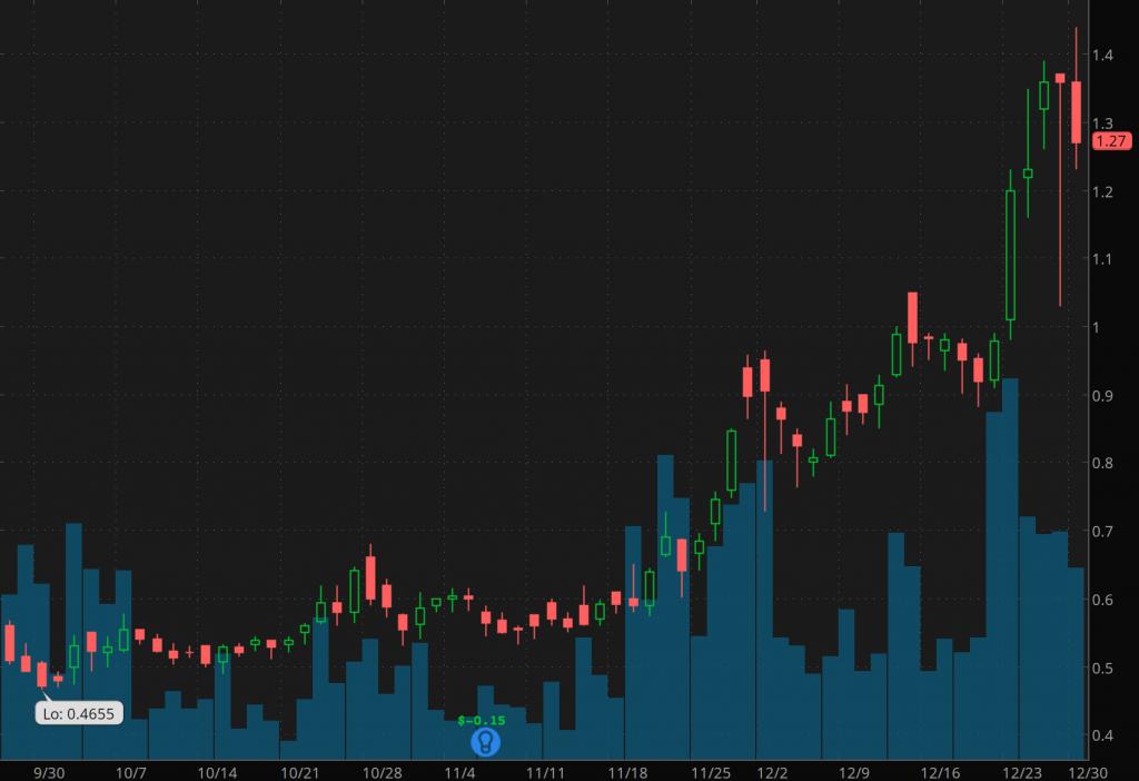 penny stocks to watch january VBIV