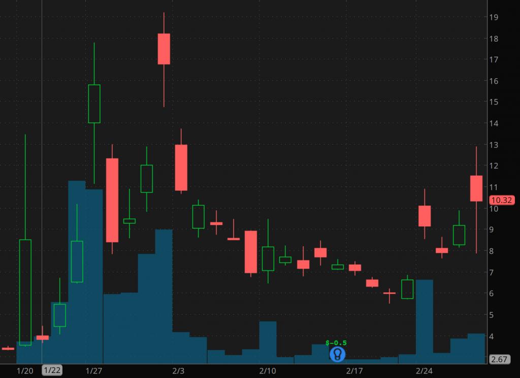 penny stocks to buy sell NanoViricides (NNVC)