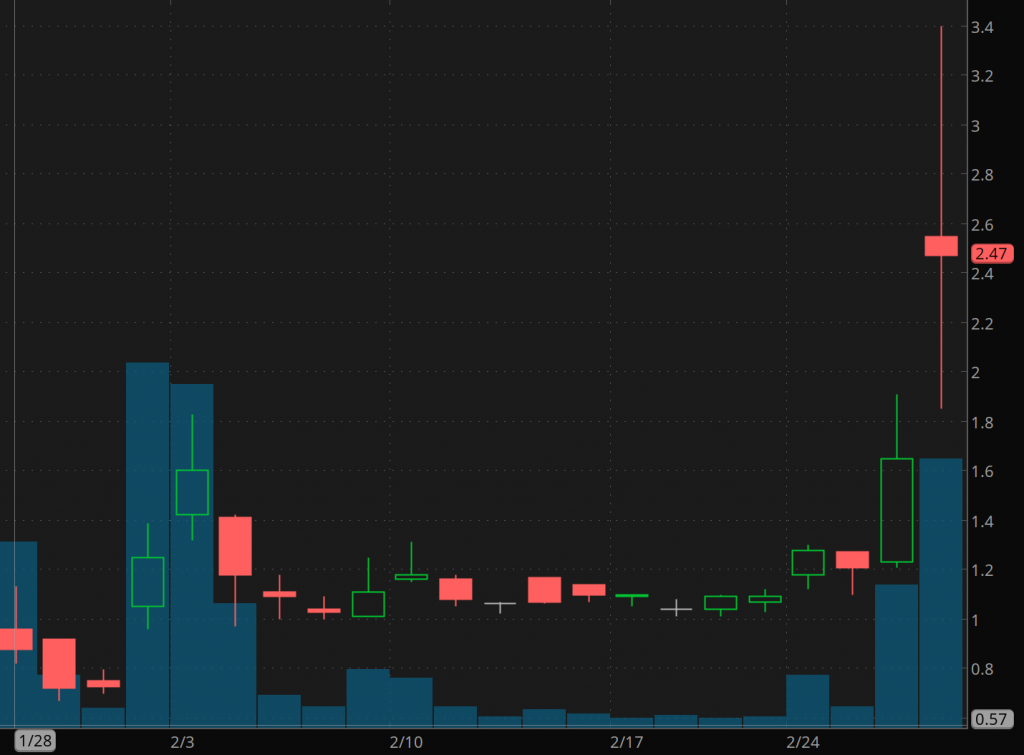 penny stocks to buy sell Vaxart (VXRT)