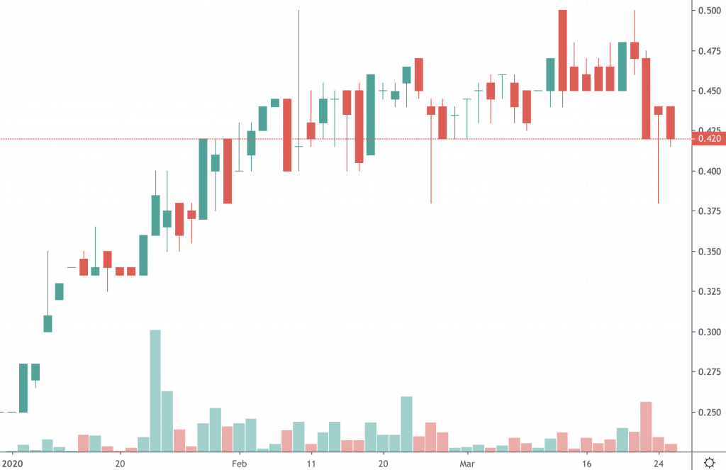 penny stocks to watch IMC International Mining (IMCX)(IMIMF)