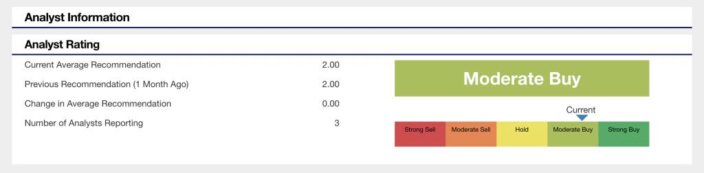 penny stocks analyst buy ratings Neptune Wellness Solutions (NEPT)