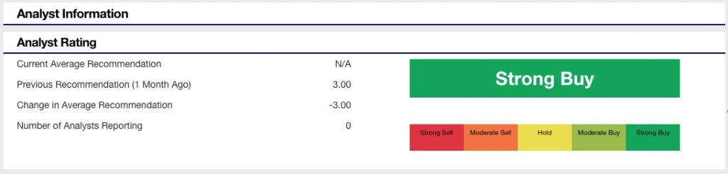 penny stocks to buy analyst Genprex Inc. (GNPX)