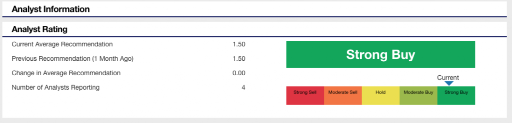 penny stocks to buy analyst Trillium Therapeutics (TRIL)