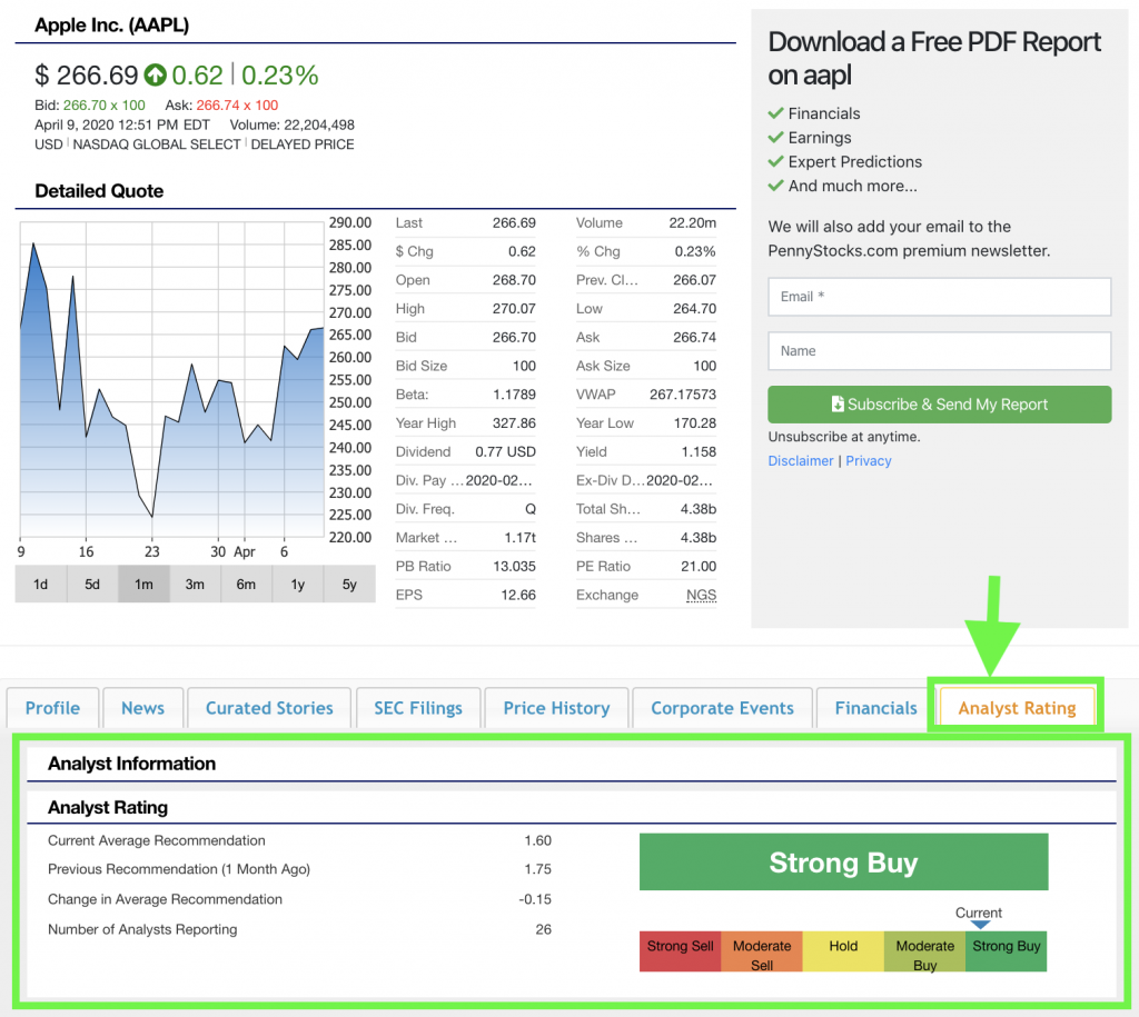 penny stocks to buy analyst rating