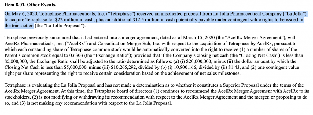 TTPH stock merger acquisition