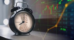What Time Does The Stock Market Open