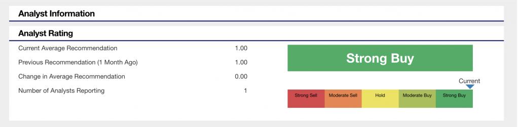 penny stocks analyst ratings KTOV Kitov Pharma stock