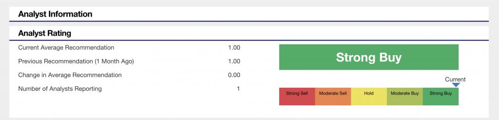 penny stocks analyst ratings MARK Remark stock