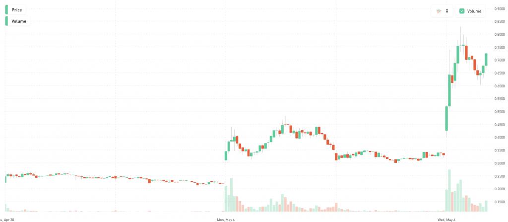 penny stocks on robinhood IZEA Worldwide (IZEA stock)