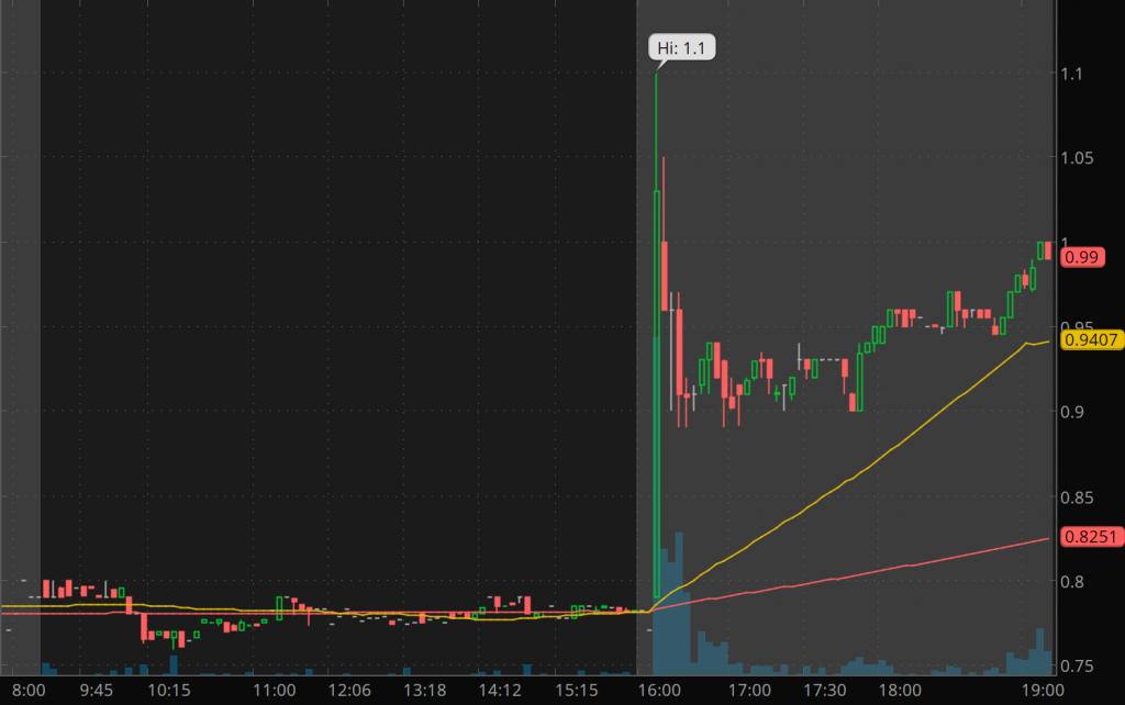 penny stocks to watch right now Aerpio Pharmaceuticals (ARPO stock chart)