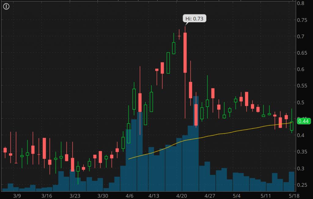 top penny stocks to watch IMC International Mining Inc. (IMIMF Stock)