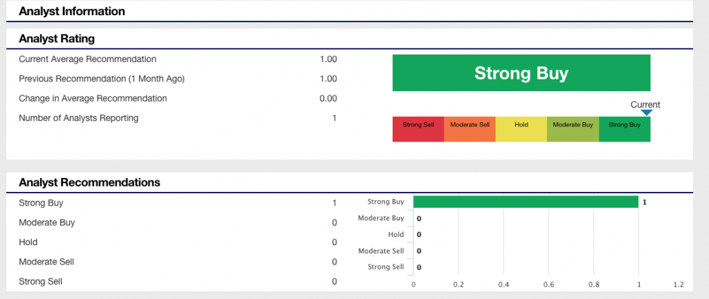 penny stocks to buy analysts Cinedigm Corp. (CIDM stock rating)