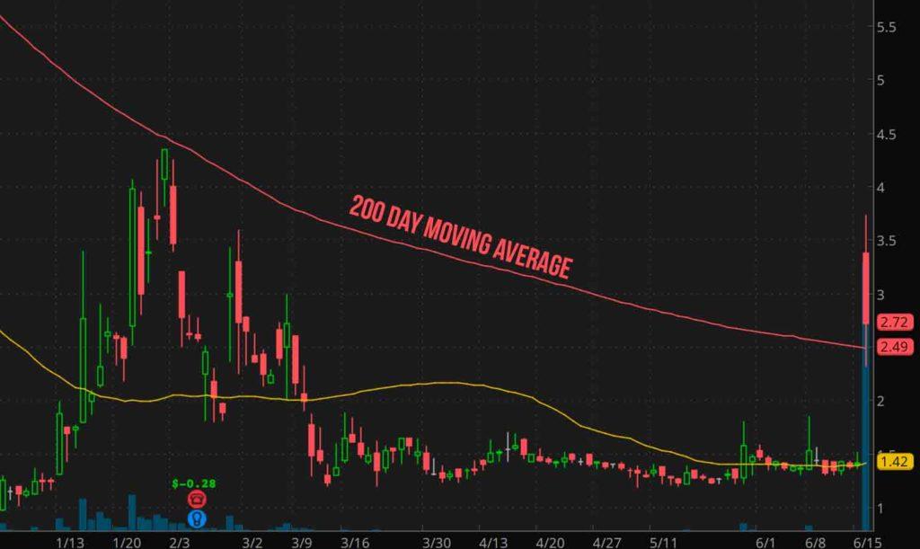 penny-stocks-to-watch-Aethlon-Medical-(AEMD-stock-chart)