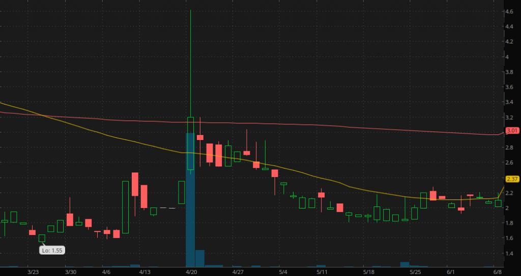 penny stocks to watch Immuron Ltd (IMRN stock chart)