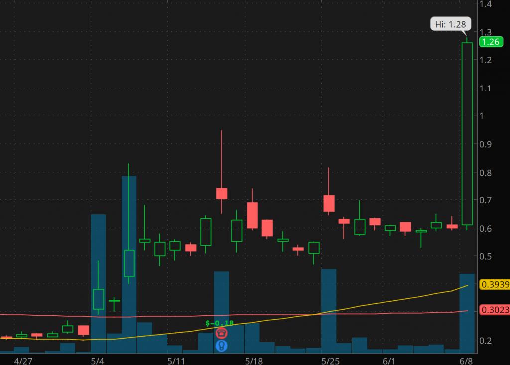 penny stocks to watch right now IZEA Worldwide (IZEA stock chart)