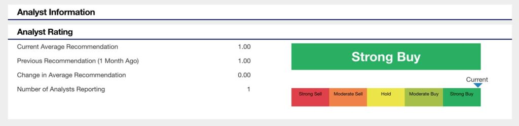 biotech penny stocks to buy analysts Kitov Pharmaceuticals (KTOV analyst rating)