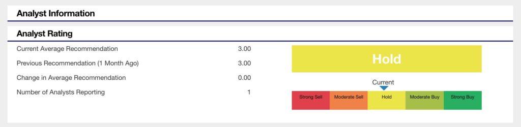 biotech penny stocks to buy analysts Tonix Pharmaceuticals (TNXP analyst rating)