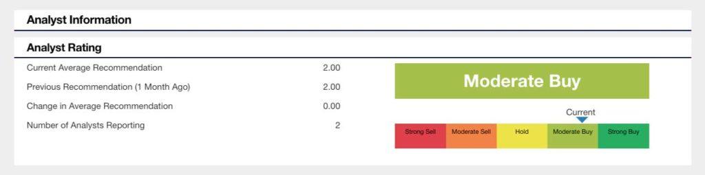 penny stocks to buy analysts Ocugen Inc. (OCGN stock forecast)