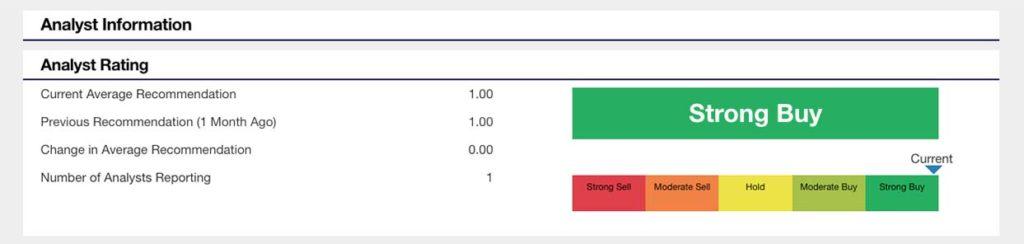 penny stocks to buy analysts forecast Novan Inc. (NOVN stock chart)