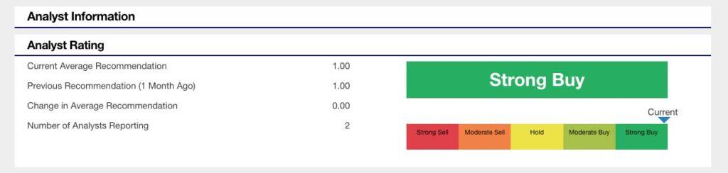 penny stocks to buy analysts forecast vTv Therapeutics Inc. (VTVT stock chart)