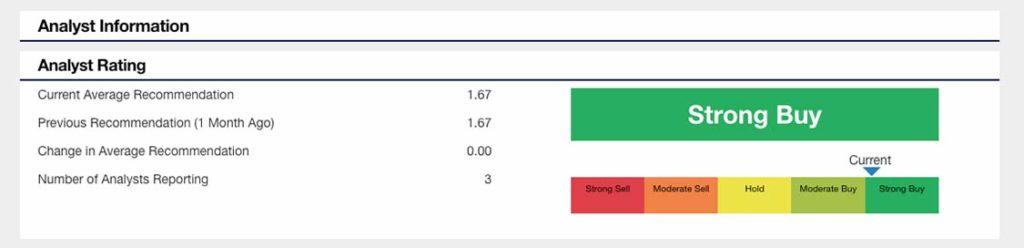 penny stocks to buy electroCore Inc. (ECOR stock forecast)