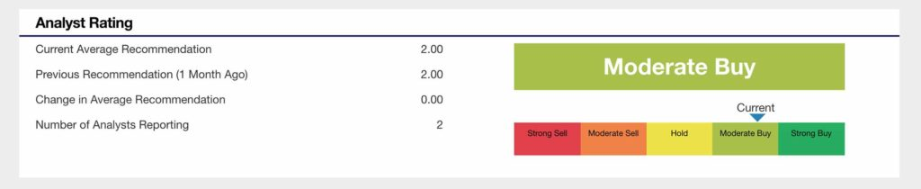 penny stocks to buy analyst forecast Lipocine Inc_