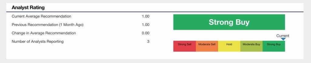 penny stocks to buy analyst forecast Zosano Pharma Corporation