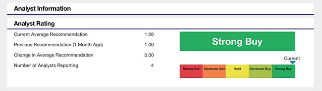 penny stocks to buy analysts Xeris Pharmaceuticals Inc. (XERS stock forecast)